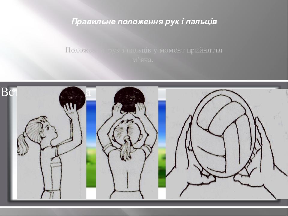 Правильне положення рук і пальців Положення рук і пальців у момент прийняття...
