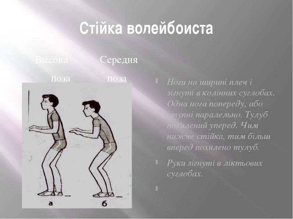 Стійка волейбоиста Высока Середня поза поза Ноги на ширині плеч і зігнуті в к...