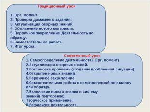 Современный урок 1. Самоопределение деятельности.( Орг. момент) 2.Актуализац