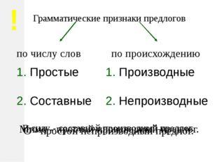 Грамматические признаки предлогов по числу слов по происхождению 1. Простые 2