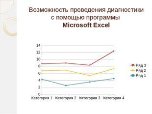 Возможность проведения диагностики с помощью программы Microsoft Excel