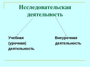 Исследовательская деятельность Учебная Внеурочная (урочная) деятельность деят