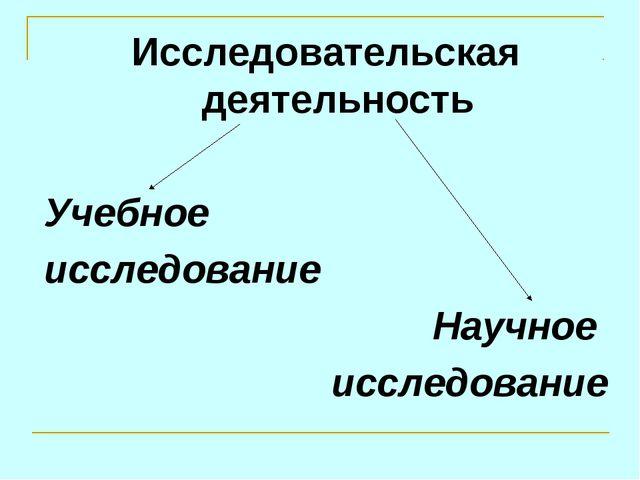 Исследовательская деятельность Учебное исследование Научное исследование