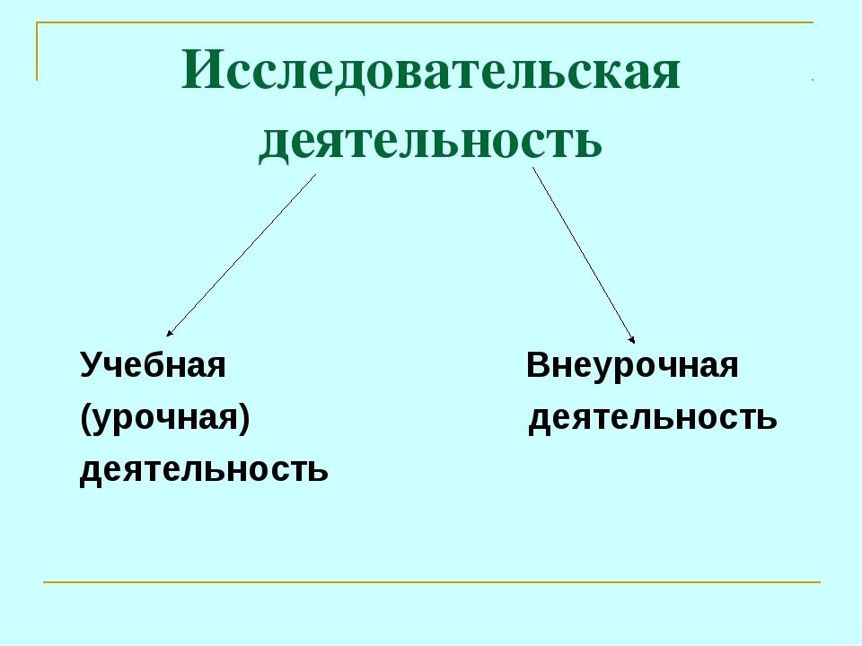 Исследовательская деятельность Учебная Внеурочная (урочная) деятельность деят...
