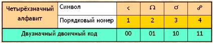 http://festival.1september.ru/articles/572186/img2.jpg