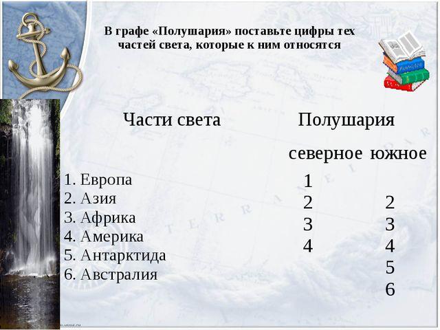 В графе «Полушария» поставьте цифры тех частей света, которые к ним относятся...
