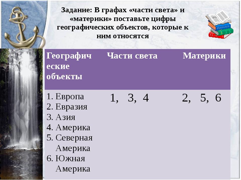 Задание: В графах «части света» и «материки» поставьте цифры географических о...