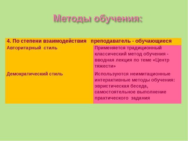 4. По степени взаимодействия преподаватель - обучающиеся Авторитарный стиль...