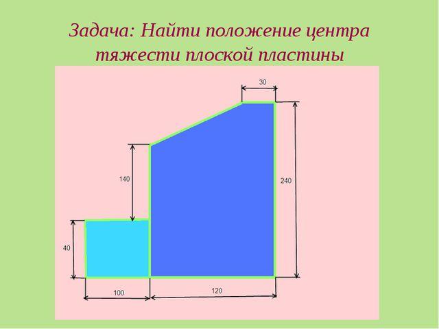 Задача: Найти положение центра тяжести плоской пластины