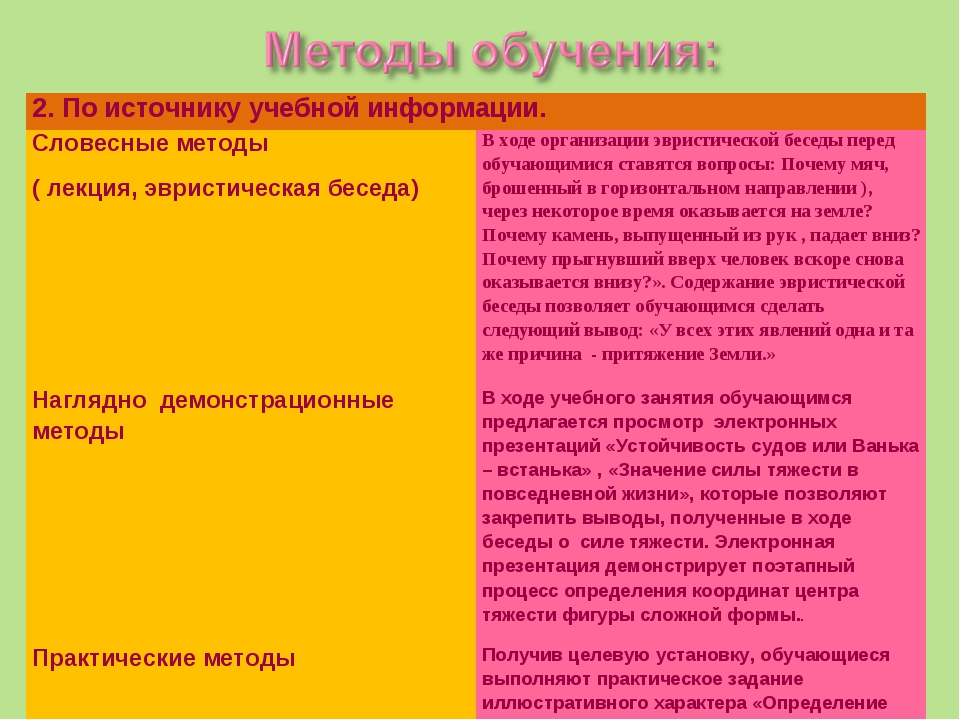 2. По источнику учебной информации.  Словесные методы ( лекция, эвристическа...