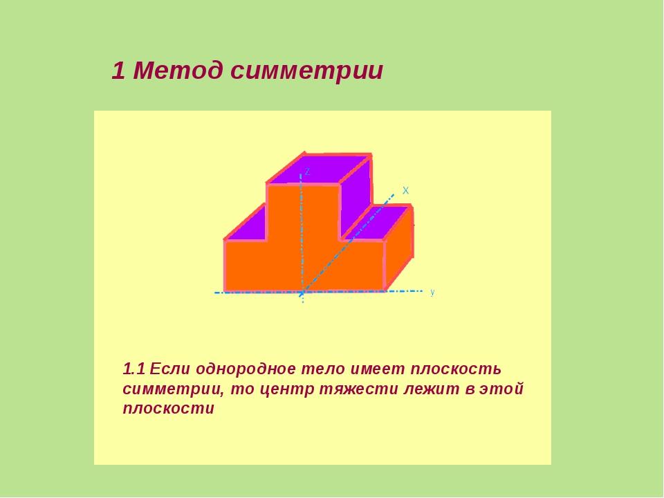 . 1 Метод симметрии 1.1 Если однородное тело имеет плоскость симметрии, то це...