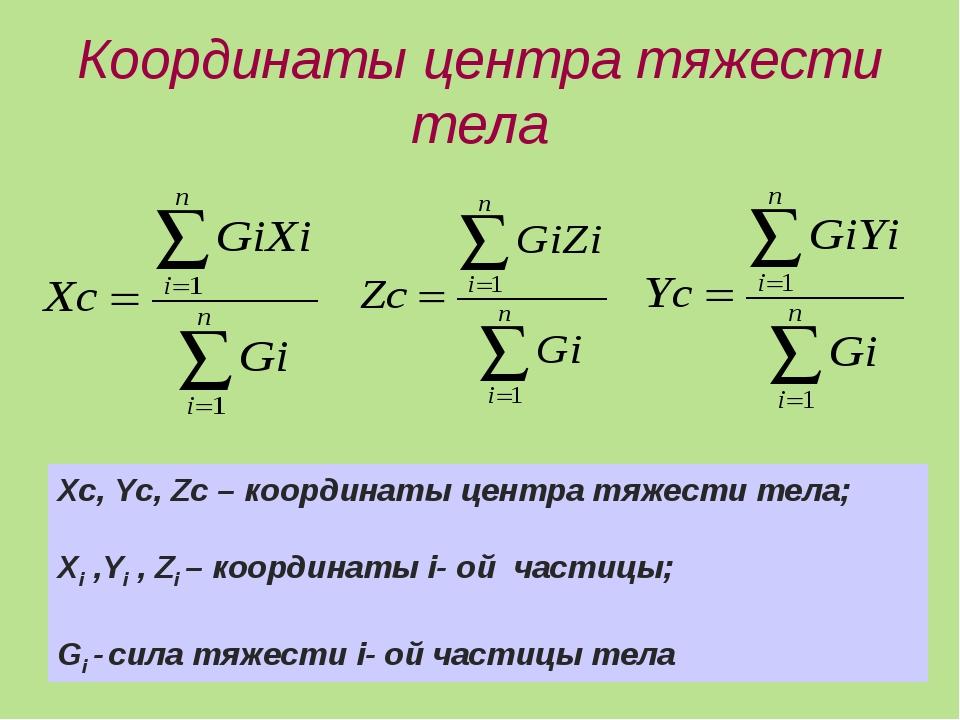 Xc, Yc, Zc – координаты центра тяжести тела; Xi ,Yi , Zi – координаты i- ой ч...