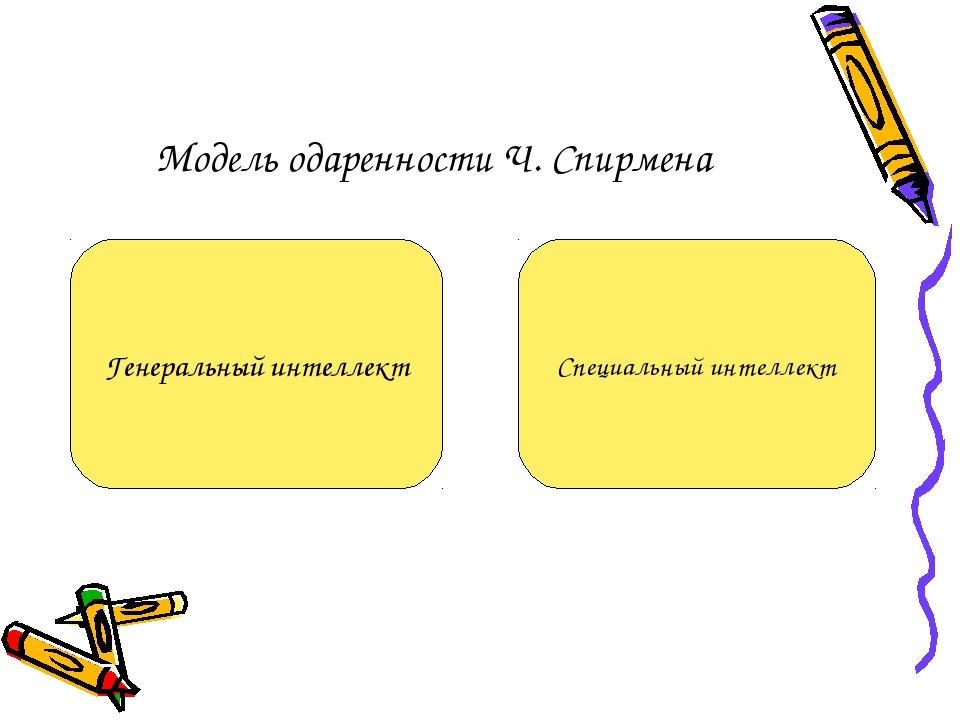 Модель одаренности Ч. Спирмена