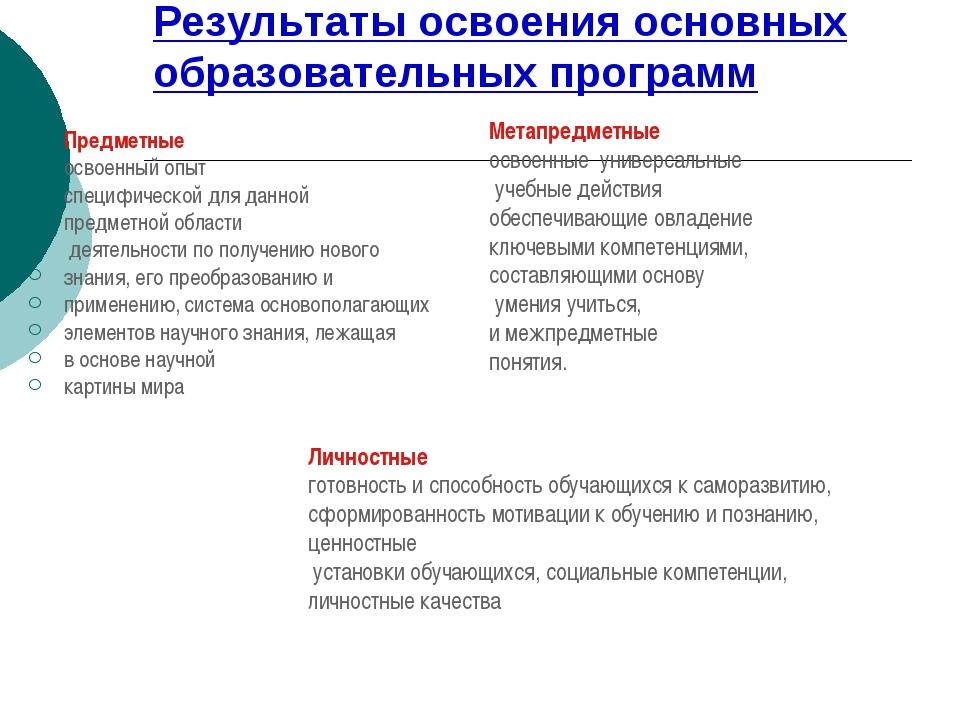 Результаты освоения основных образовательных программ Предметные освоенный оп...