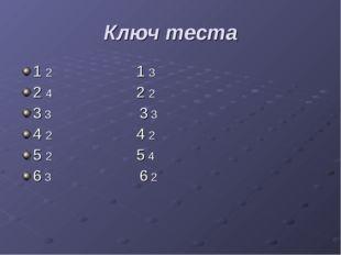 Ключ теста 1 2 1 3 2 4 2 2 3 3 3 3 4 2 4 2 5 2 5 4 6 3 6 2