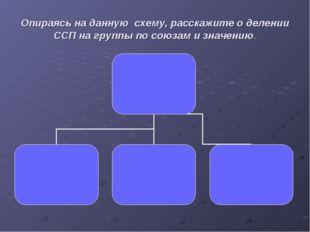 Опираясь на данную схему, расскажите о делении ССП на группы по союзам и знач