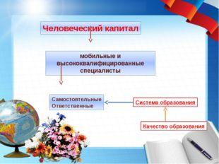 Человеческий капитал мобильные и высококвалифицированные специалисты Самостоя