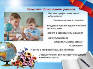 Качество образования учителя Высшее профессиональное образование Умение слуша