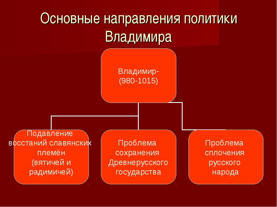 Основные направления политики Владимира
