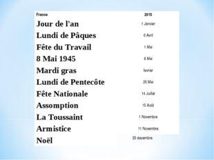 France2015 Jour de l'an1 Janvier Lundi de Pâques6 Avril Fête du Travail1