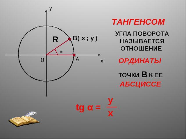 ТАНГЕНСОМ УГЛА ПОВОРОТА НАЗЫВАЕТСЯ ОТНОШЕНИЕ ТОЧКИ В К ЕЕ tg α = х у __ у х 0...