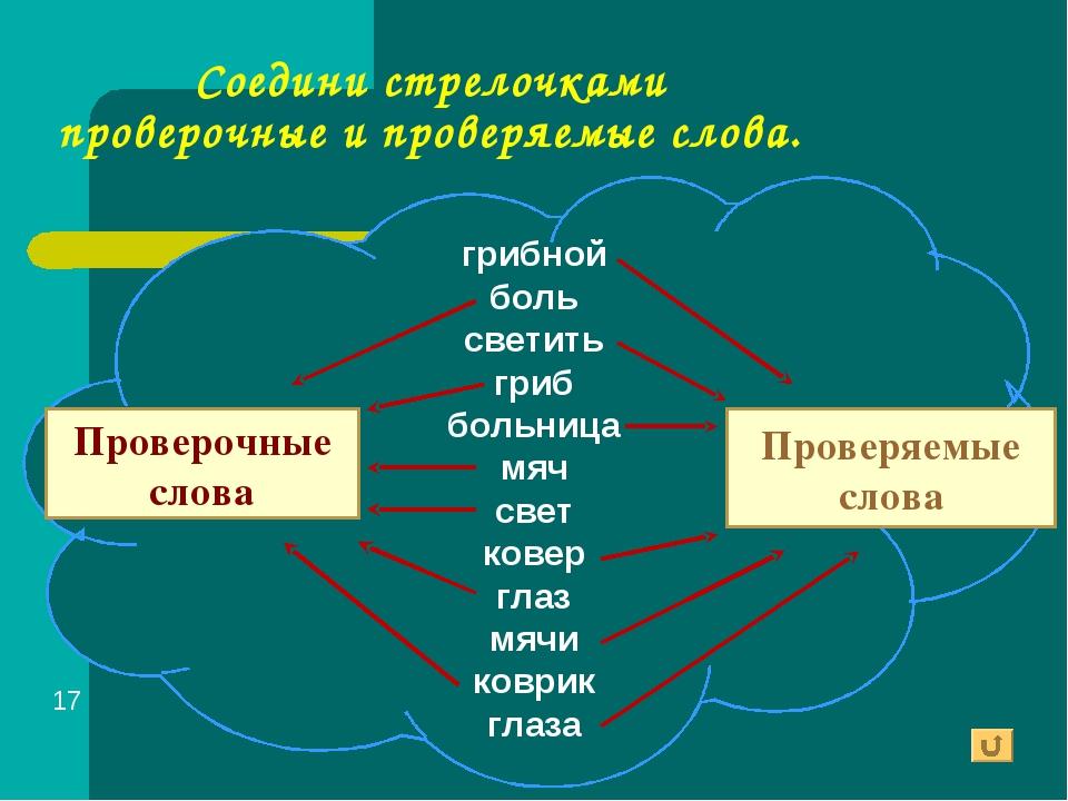 Соедини стрелочками проверочные и проверяемые слова. Проверочные слова Провер...