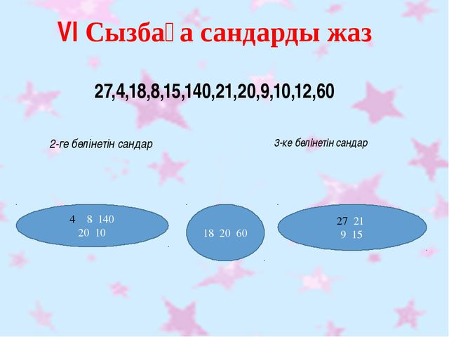VI Сызбаға сандарды жаз 27,4,18,8,15,140,21,20,9,10,12,60 2-ге бөлінетін санд...