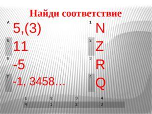 Найди соответствие 5,(3) N 11 Z -5 R -1, 3458… Q 1 2 3 4 4 1 2 3 1 2 3 4 A Б
