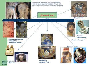 Древнейшая известная попытка изобразить человеческое лицо насчитывает 27 тыс.