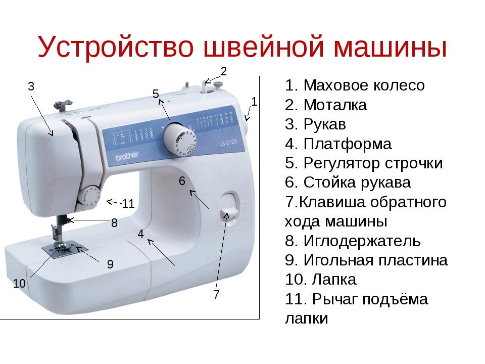 Схема швейной машинки в картинках