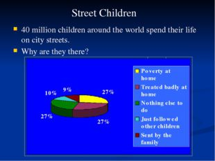 40 million children around the world spend their life on city streets. Why ar