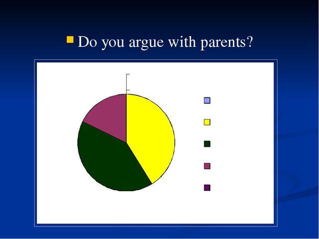 Do you argue with parents?