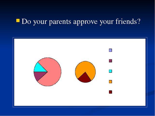 Do your parents approve your friends?