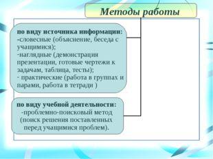 Методы работы по виду источника информации: -словесные (объяснение, беседа с