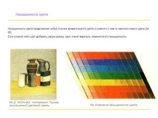 Насыщенность цвета представляет собой отличие хроматического цвета от равного
