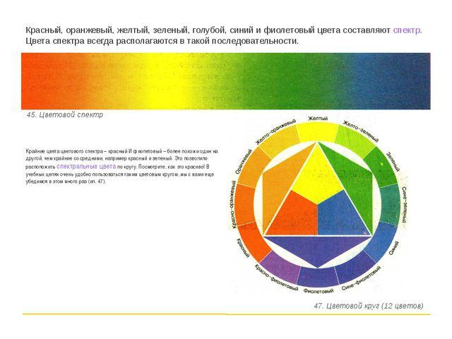 Крайние цвета цветового спектра – красный И фиолетовый – более похожи один на...