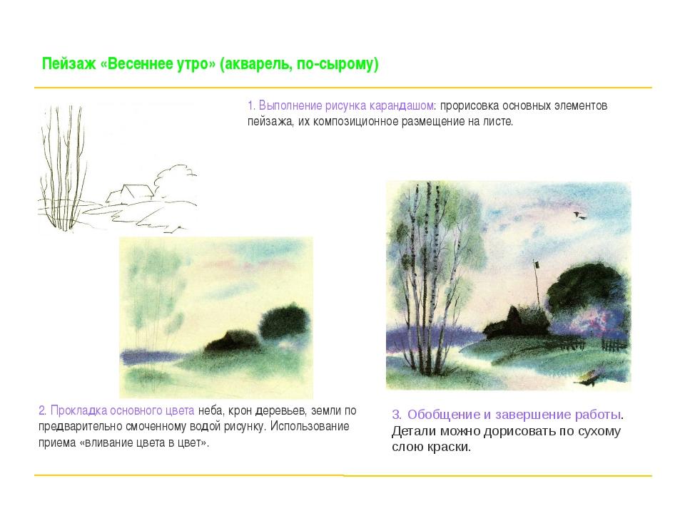Пейзаж «Весеннее утро» (акварель, по-сырому) 1. Выполнение рисунка карандашом...