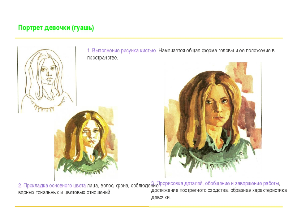 Портрет девочки (гуашь) 1. Выполнение рисунка кистью. Намечается общая форма...
