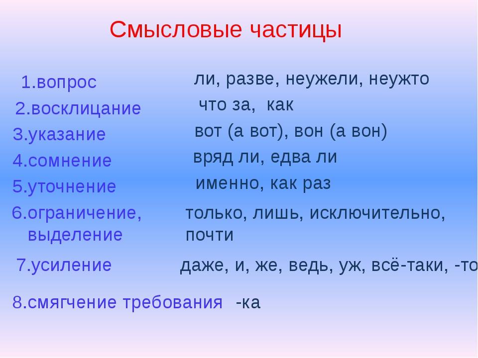 Смысловые частицы 1.вопрос ли, разве, неужели, неужто 2.восклицание 3.указани...