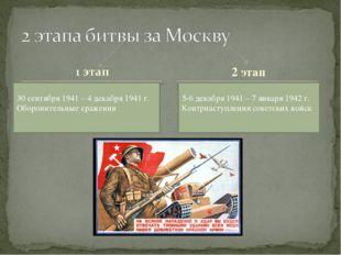 30 сентября 1941 – 4 декабря 1941 г. Оборонительные сражения 5-6 декабря 1941