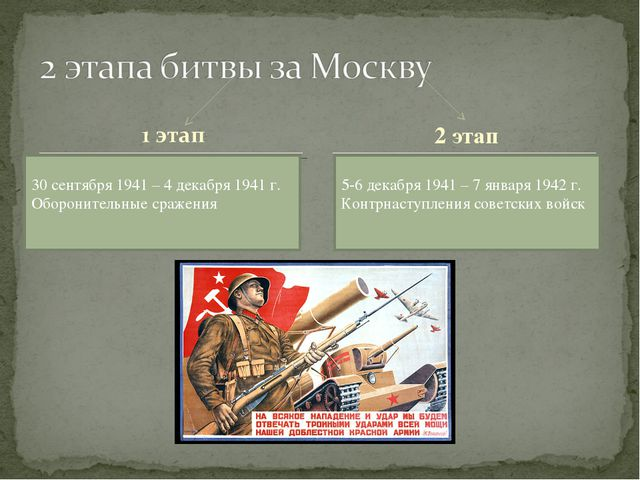 30 сентября 1941 – 4 декабря 1941 г. Оборонительные сражения 5-6 декабря 1941...
