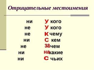 Отрицательные местоимения кого кого чему кем чем какие чьих ни не не ни не ни