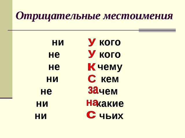 Отрицательные местоимения кого кого чему кем чем какие чьих ни не не ни не ни...