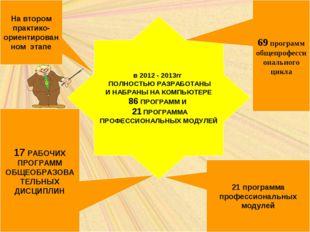 в 2012 - 2013гг ПОЛНОСТЬЮ РАЗРАБОТАНЫ И НАБРАНЫ НА КОМПЬЮТЕРЕ 86 ПРОГРАММ И 2