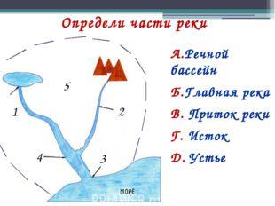 Определи части реки А.Речной бассейн Б.Главная река В. Приток реки Г. Исток Д