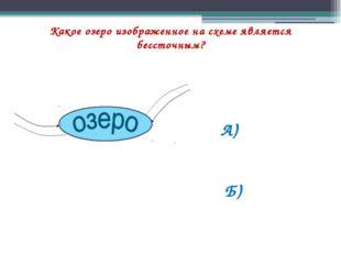 Какое озеро изображенное на схеме является бессточным? А) Б)