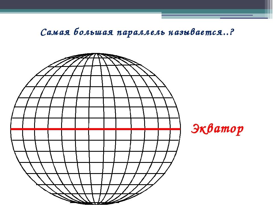 """Презентация по географии на тему""""Повторение. Входной экспресс-контроль по курсу """"География Земли"""". 7 класс"""