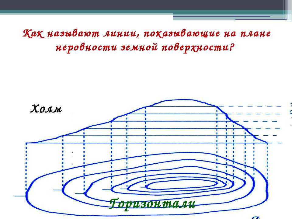 Как называют линии, показывающие на плане неровности земной поверхности? Холм...