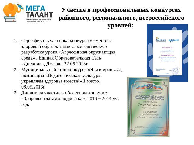 No Участие в профессиональных конкурсах районного, регионального, всероссийск...