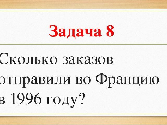 Задача 8 Сколько заказов отправили во Францию в 1996 году?
